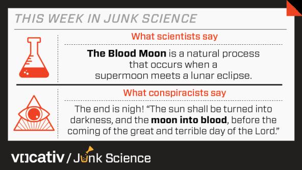 junk_science_blood_moon_tw4031204442